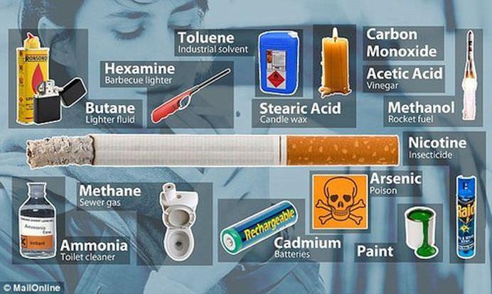 BOMBELE CHIMICE din tigari! Si cel mai inrait FUMATOR va sta pe ganduri dupa ce va AFLA substantele dintr-o tigara!2